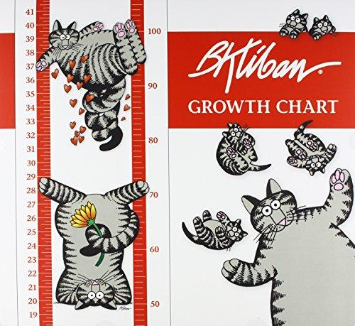 Image for Cat Growth Chart